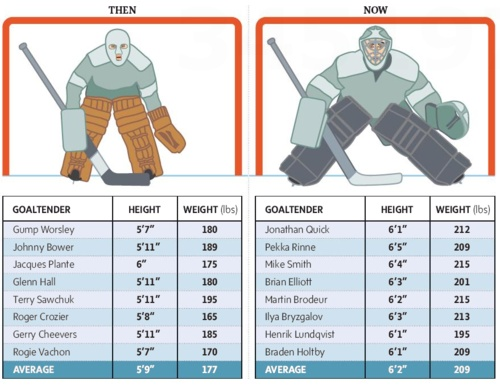 Goalie-Bigger3278